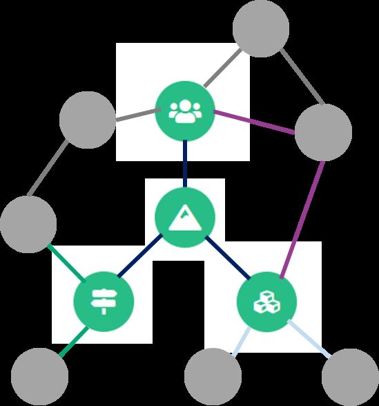 Semiotische Basis-Struktur